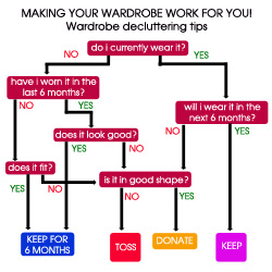 Making Your Wardrobe Work For You!