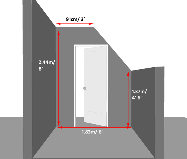 Designing A Walk In Wardrobe With A Sloping Ceiling